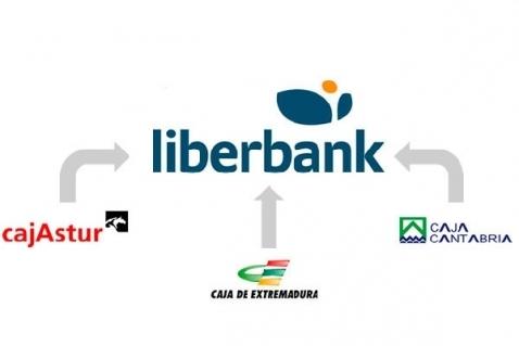 teléfono gratuito liberbank